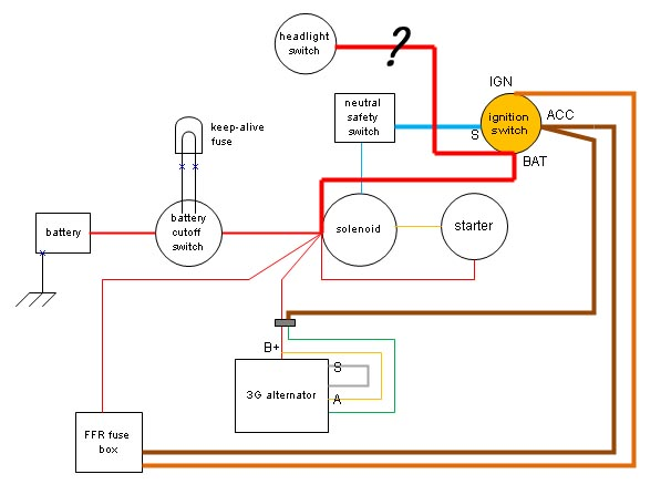 Diagram  Painless Wiring Diagram Ffcars Factory Five