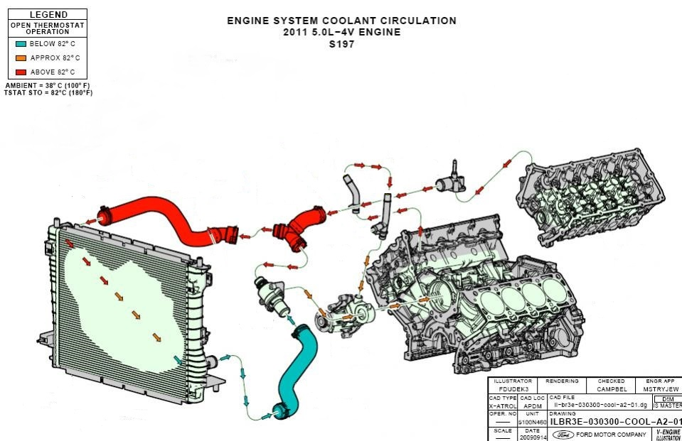 Ford Engine Cooling Diagram - Wiring Diagram
