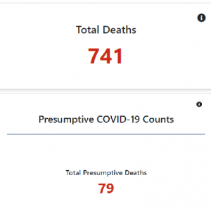 Indiana Covid Deaths.png